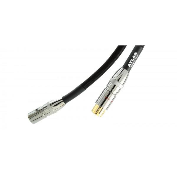 Atlas Cables Mavros XLR